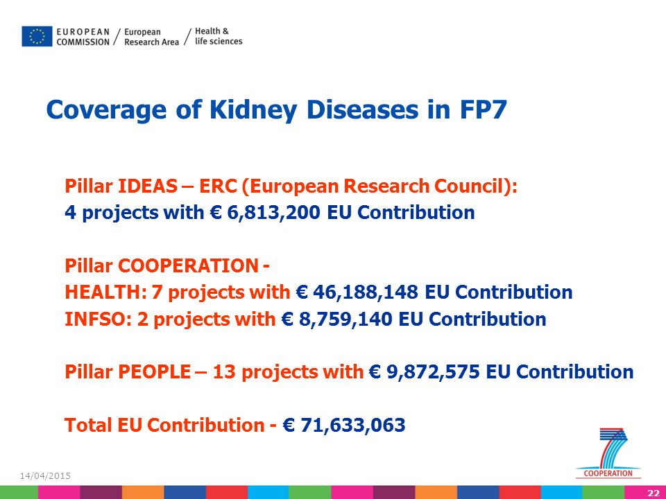 Coverage of Kidney Diseases in FP7