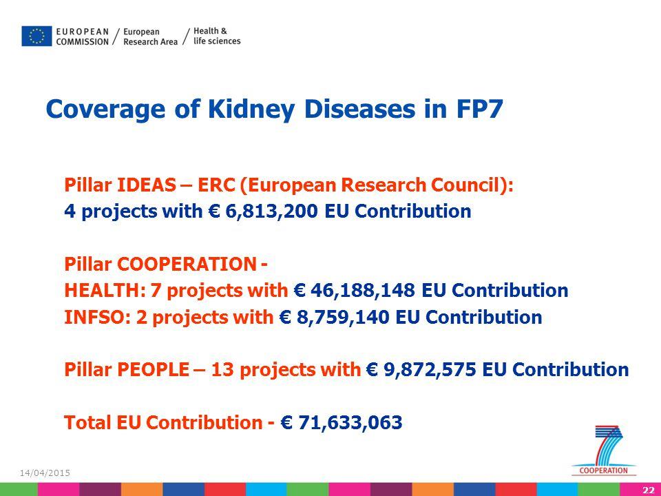 Coverage of Kidney Diseases in FP7