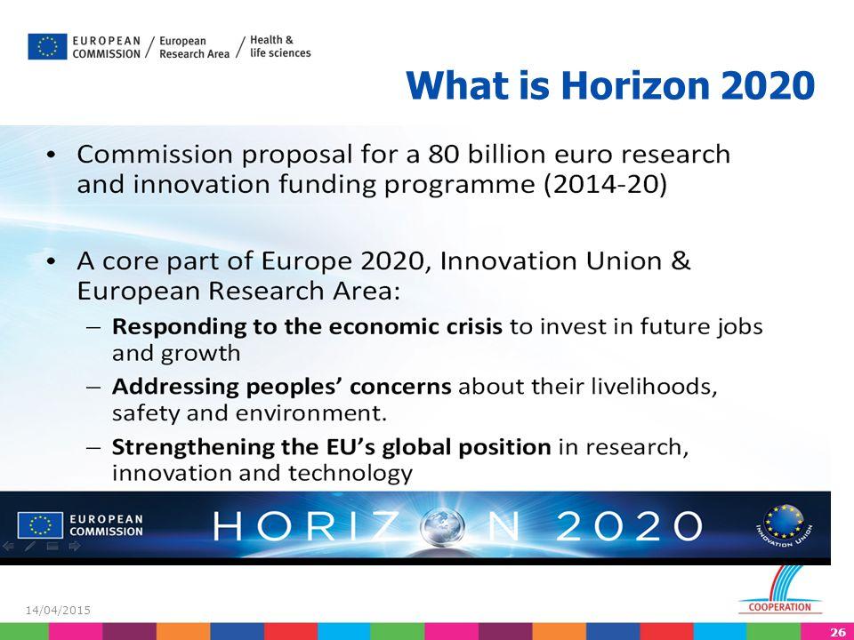 What is Horizon 2020 11/04/2017