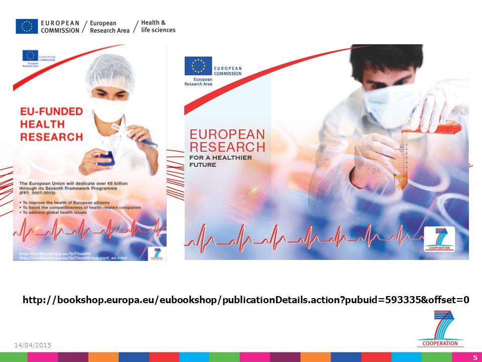 http://bookshop. europa. eu/eubookshop/publicationDetails. action