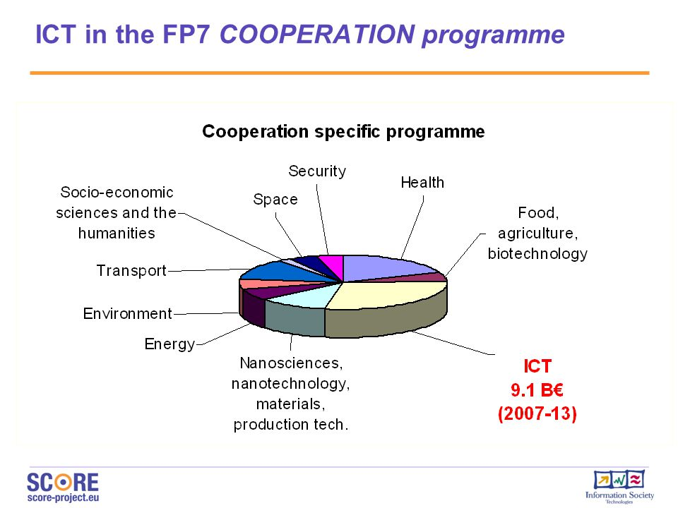 ICT in the FP7 COOPERATION programme