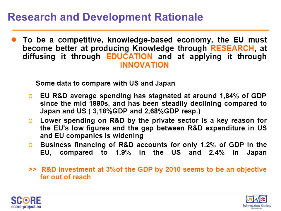 Research and Development Rationale