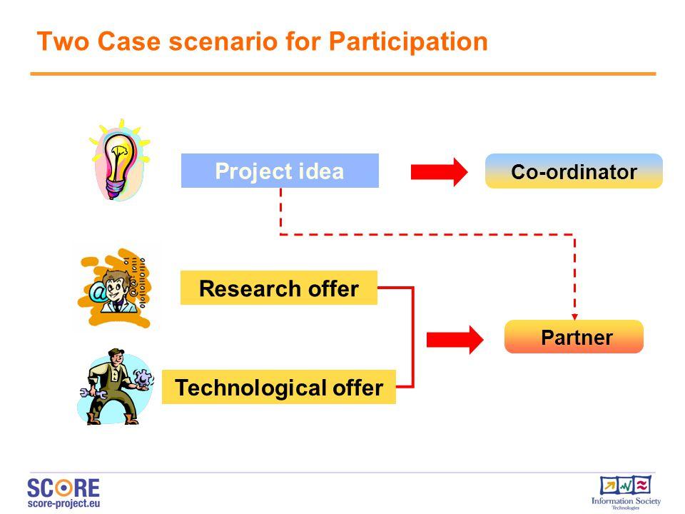 Two Case scenario for Participation