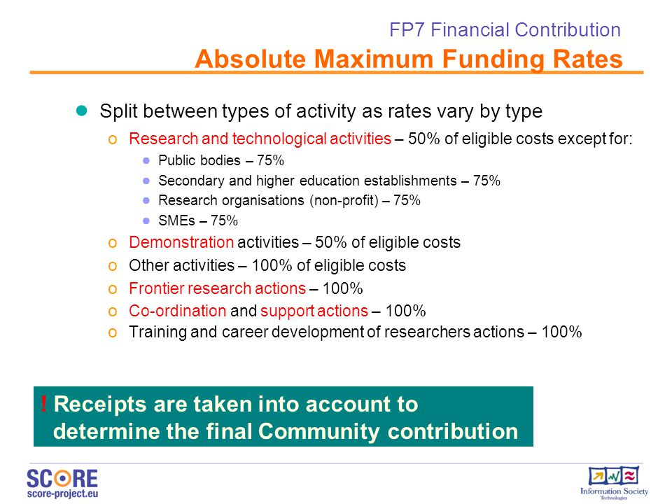 FP7 Financial Contribution Absolute Maximum Funding Rates