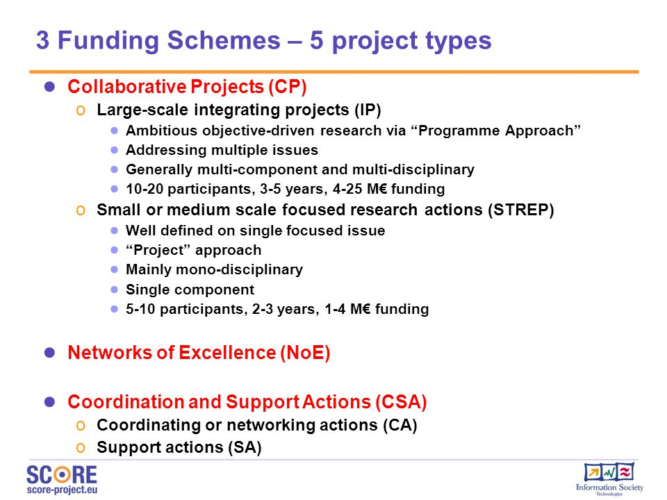 3 Funding Schemes – 5 project types