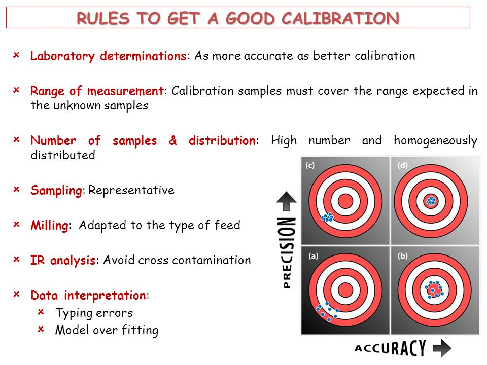 RULES TO GET A GOOD CALIBRATION