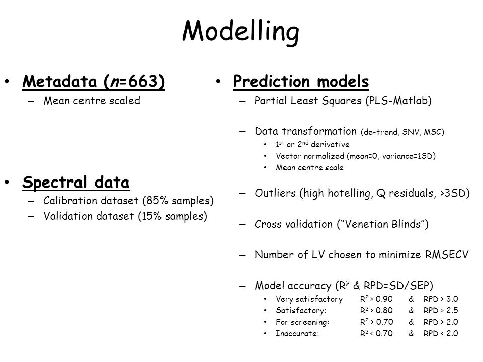 Modelling Metadata (n=663) Spectral data Prediction models