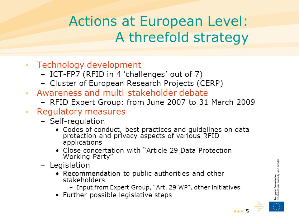 Actions at European Level: A threefold strategy
