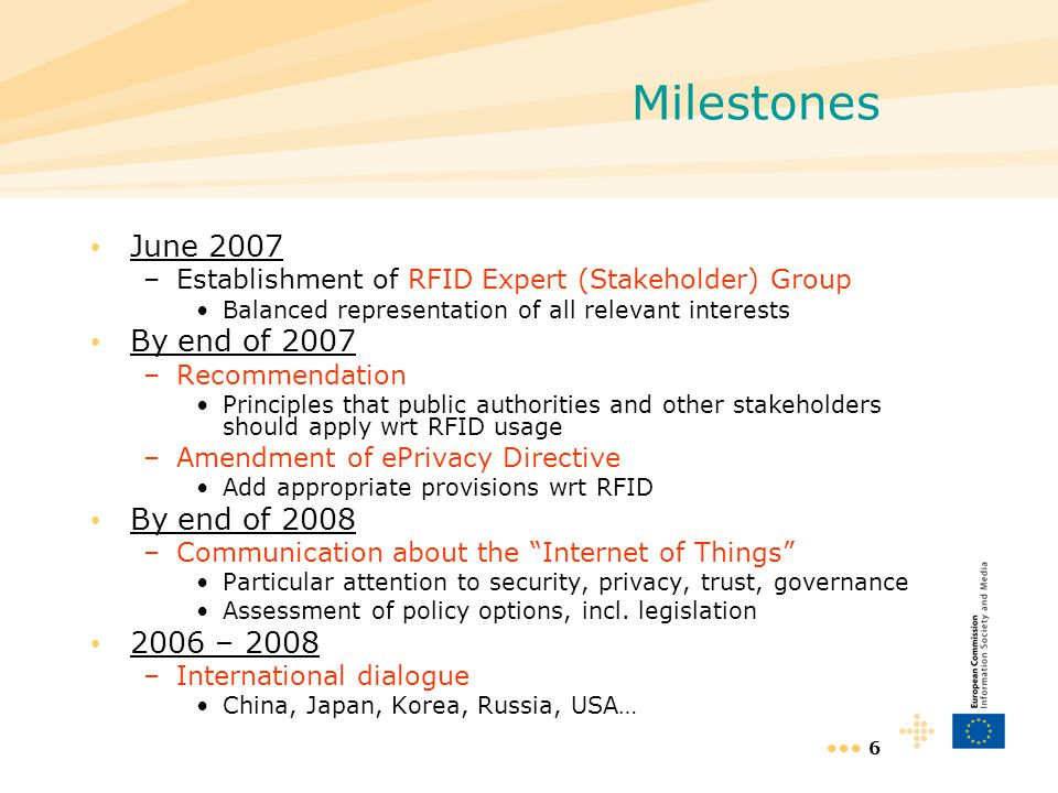 Milestones June 2007 By end of 2007 By end of 2008 2006 – 2008