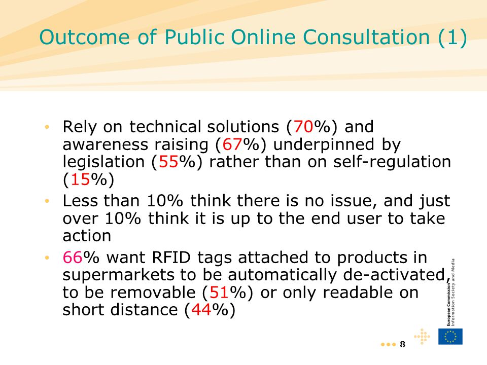 Outcome of Public Online Consultation (1)