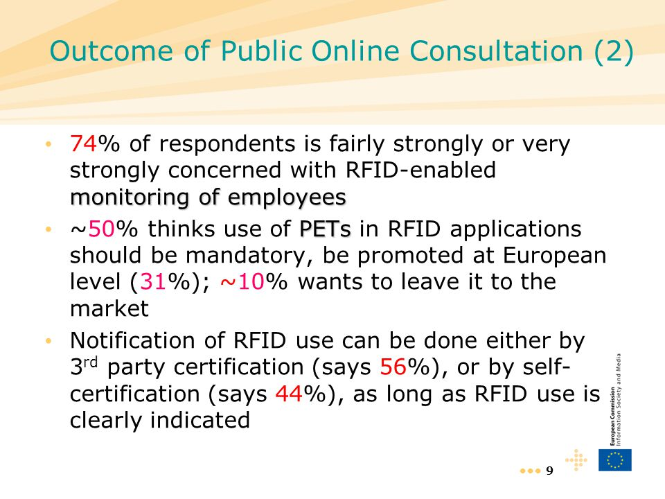 Outcome of Public Online Consultation (2)