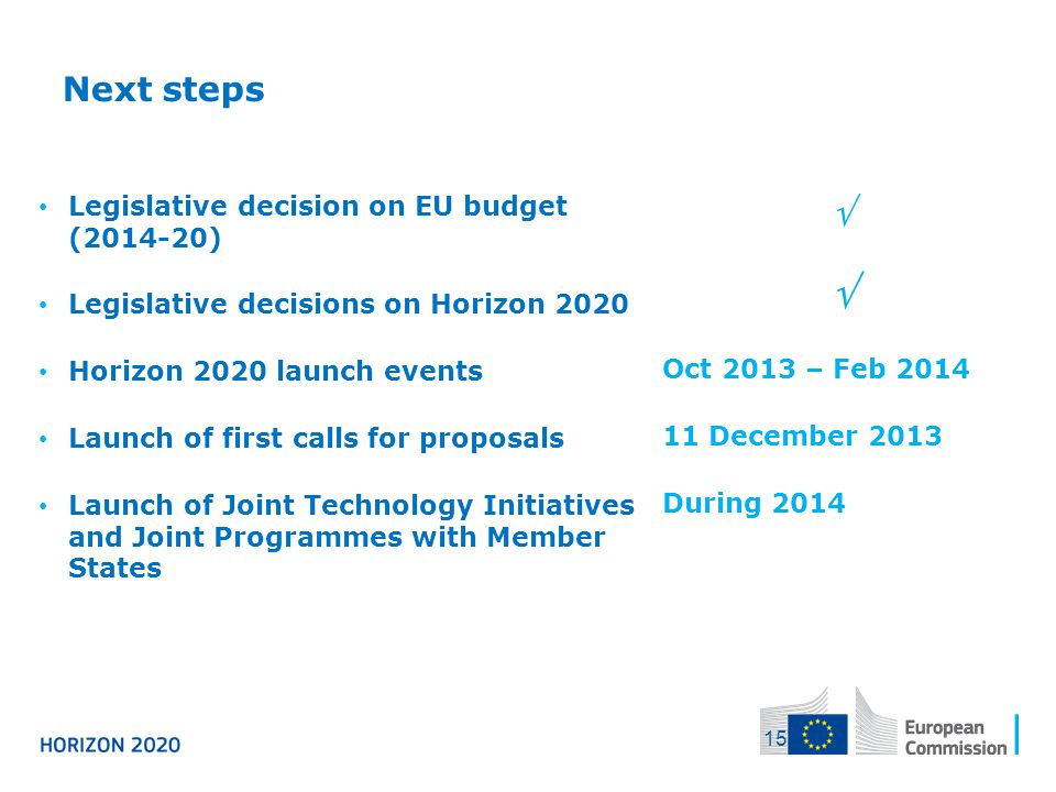 Next steps Legislative decision on EU budget (2014-20)