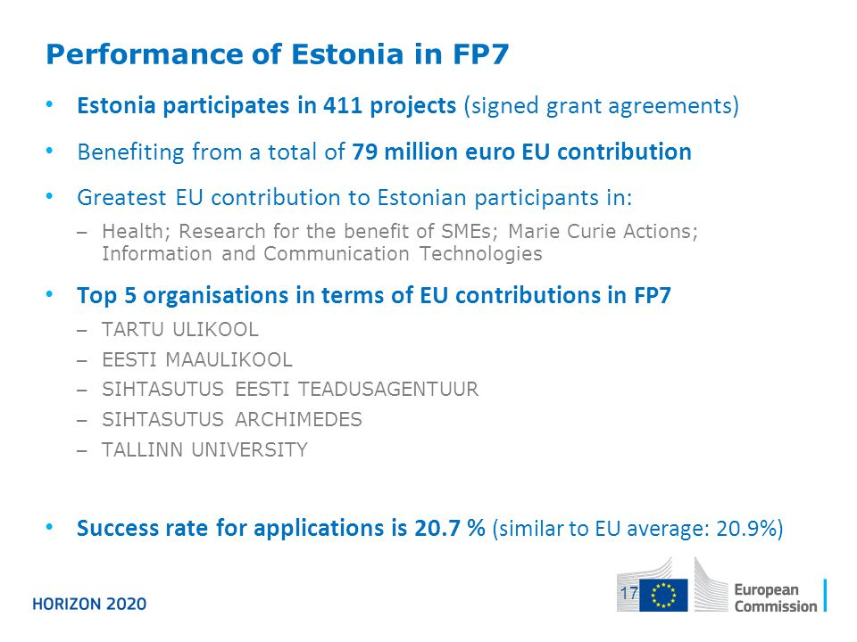 Performance of Estonia in FP7