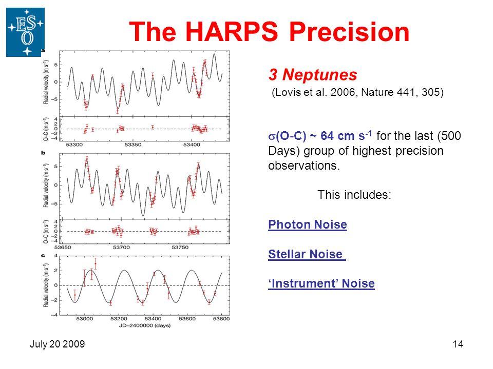 The HARPS Precision 3 Neptunes (Lovis et al. 2006, Nature 441, 305)