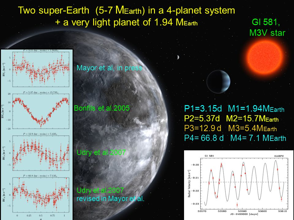 Two super-Earth (5-7 MEarth) in a 4-planet system