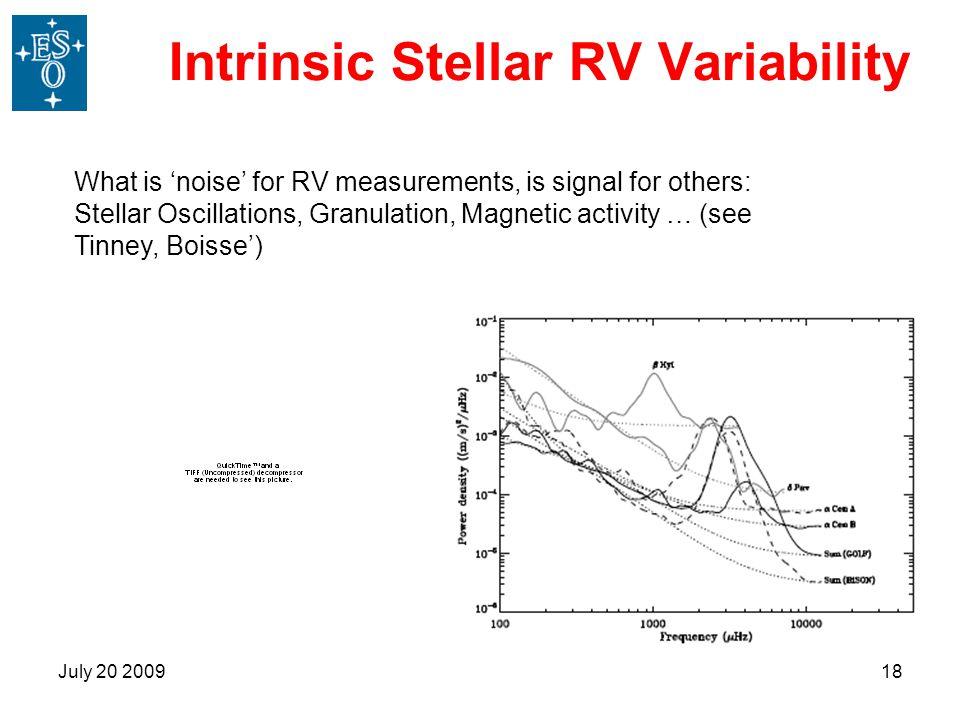 Intrinsic Stellar RV Variability
