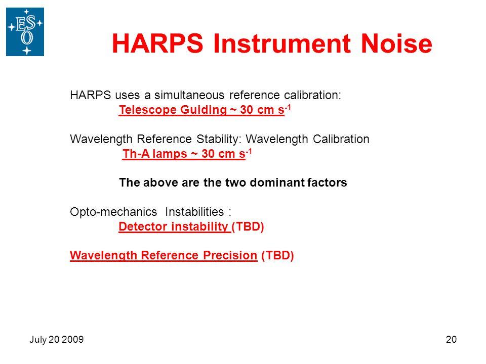 HARPS Instrument Noise