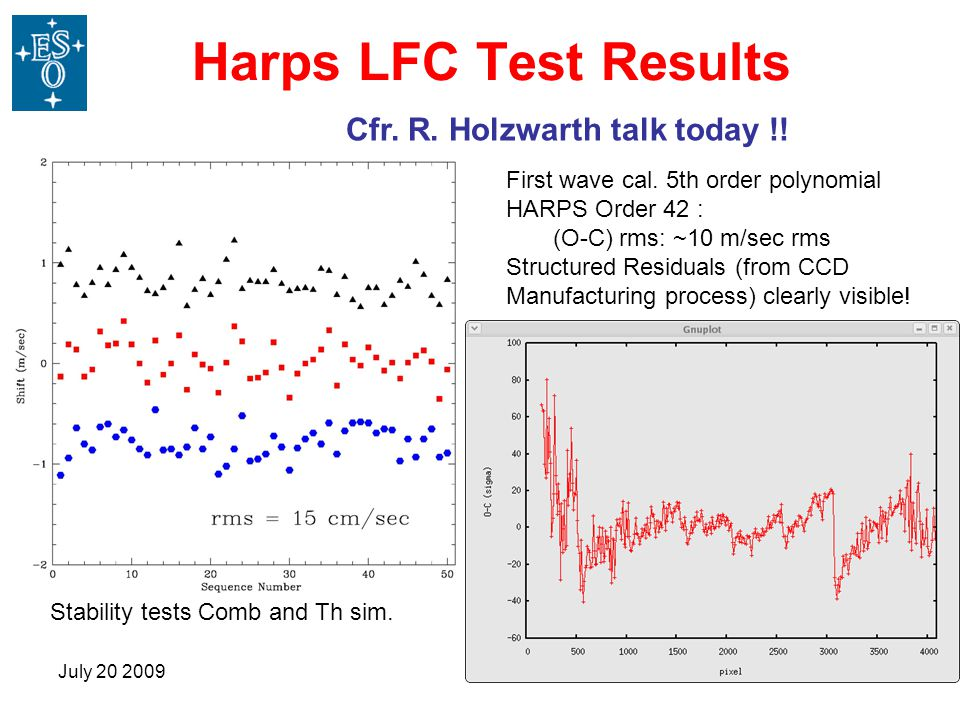 Harps LFC Test Results Cfr. R. Holzwarth talk today !!