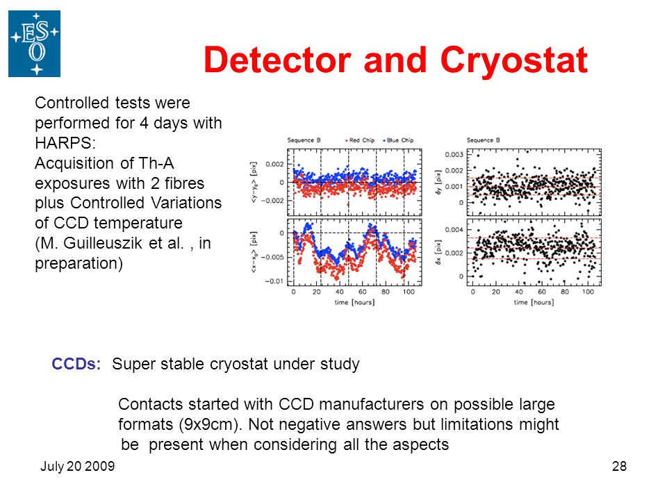 Detector and Cryostat Controlled tests were performed for 4 days with HARPS: