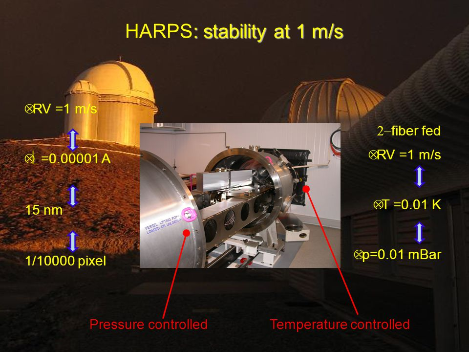 HARPS: stability at 1 m/s