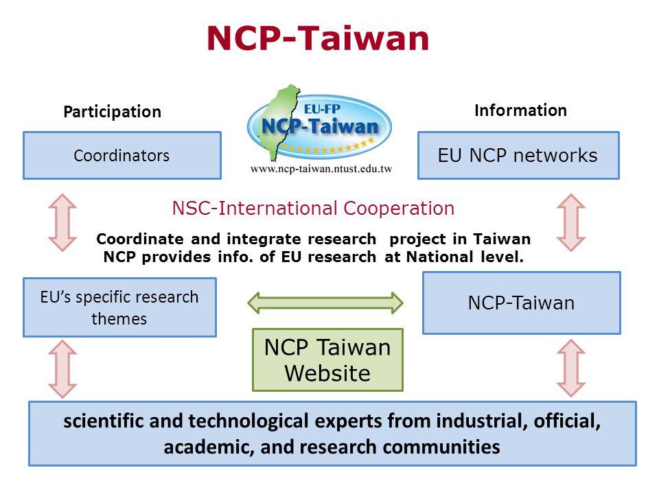 NCP-Taiwan NCP Taiwan Website