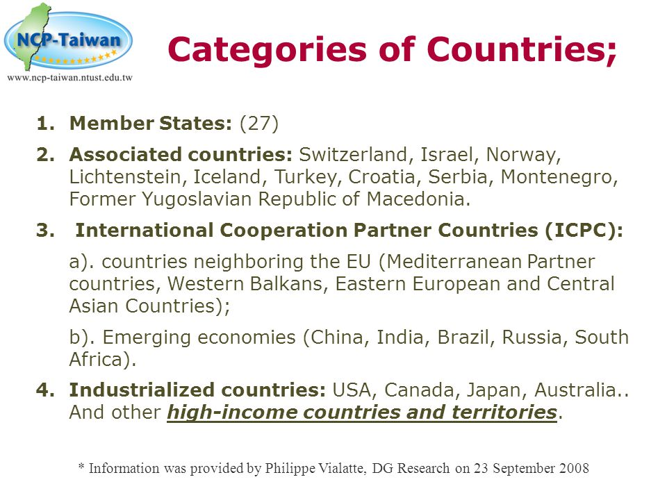 Categories of Countries;