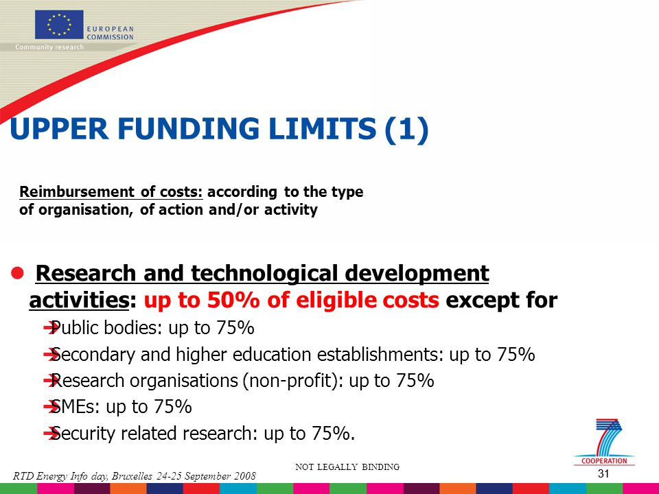 UPPER FUNDING LIMITS (1)