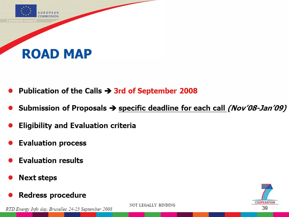 ROAD MAP Publication of the Calls  3rd of September 2008
