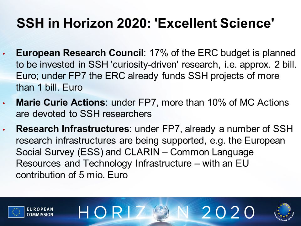SSH in Horizon 2020: Excellent Science