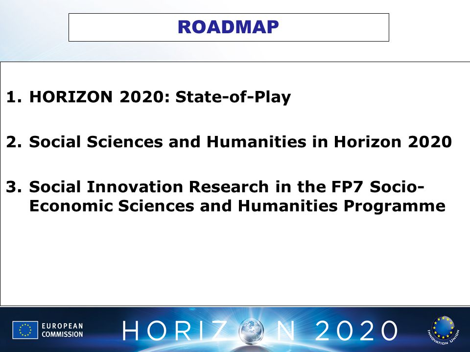 ROADMAP HORIZON 2020: State-of-Play