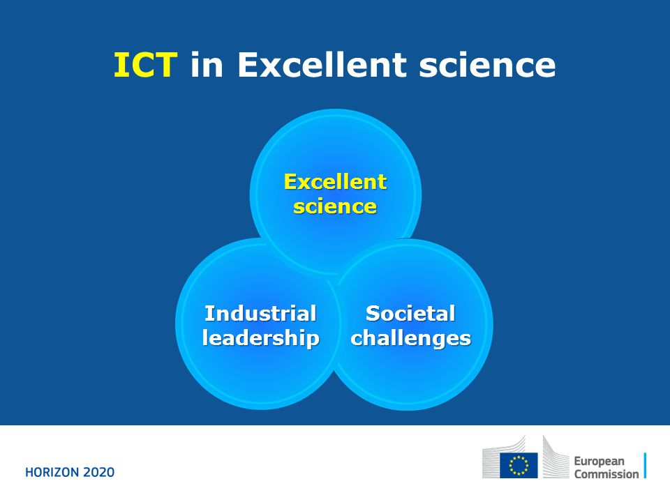 ICT in Excellent science