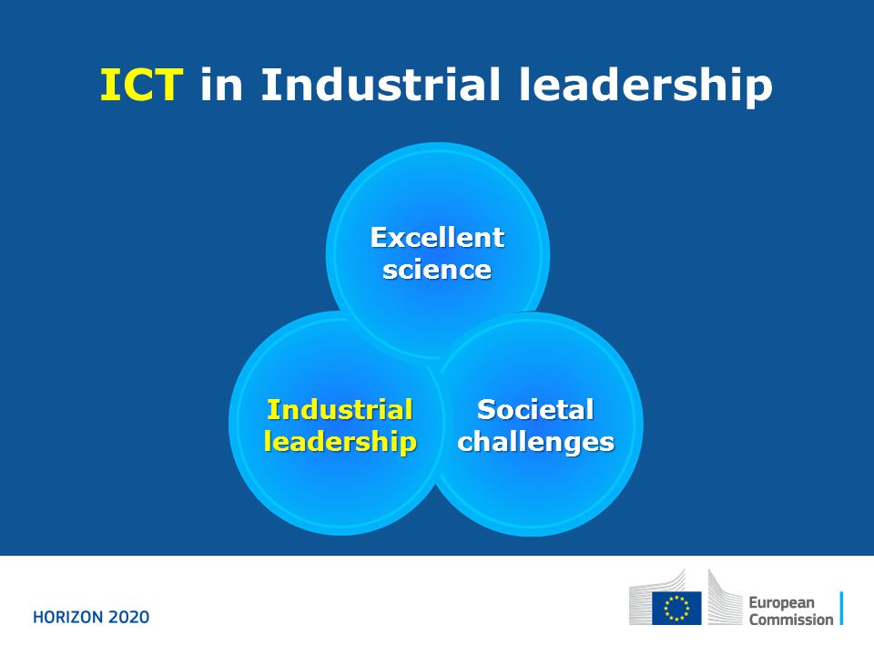 ICT in Industrial leadership