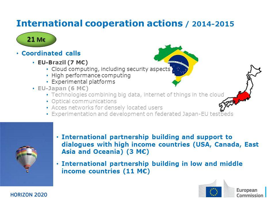International cooperation actions / 2014-2015
