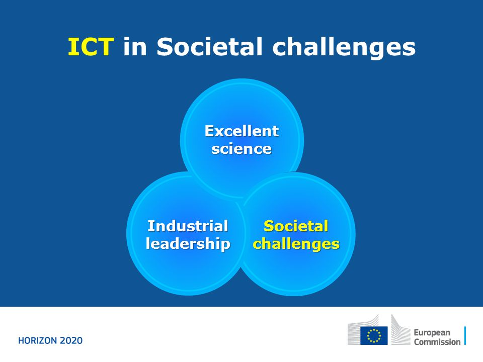 ICT in Societal challenges
