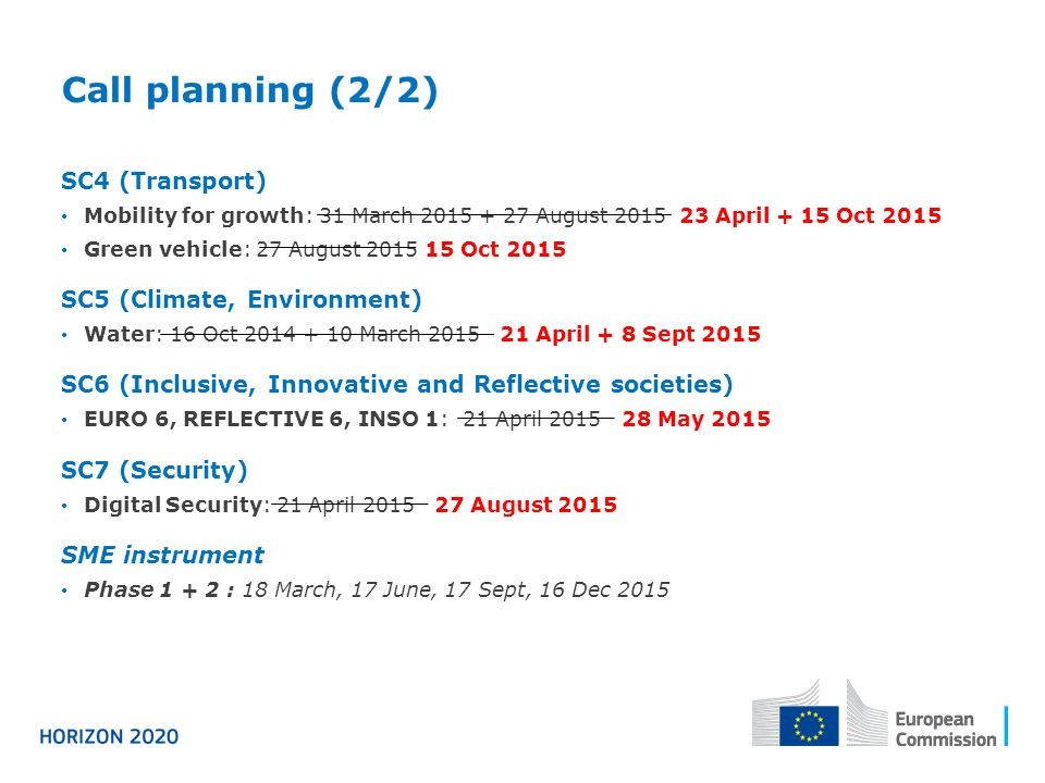 Call planning (2/2) SC4 (Transport) SC5 (Climate, Environment)