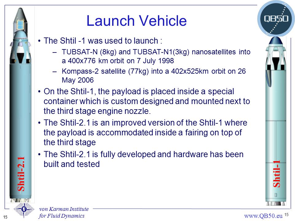 Launch Vehicle Shtil-1 Shtil-2.1 The Shtil -1 was used to launch :