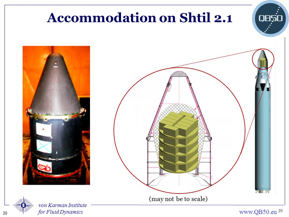 Accommodation on Shtil 2.1
