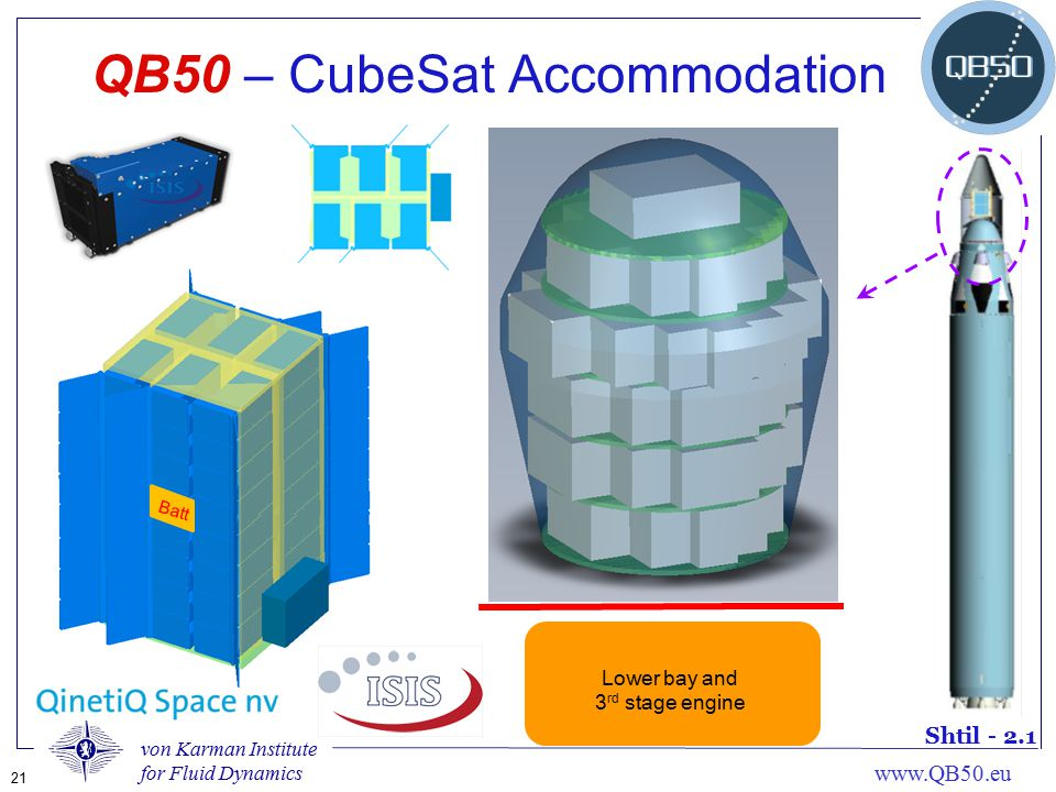 QB50 – CubeSat Accommodation