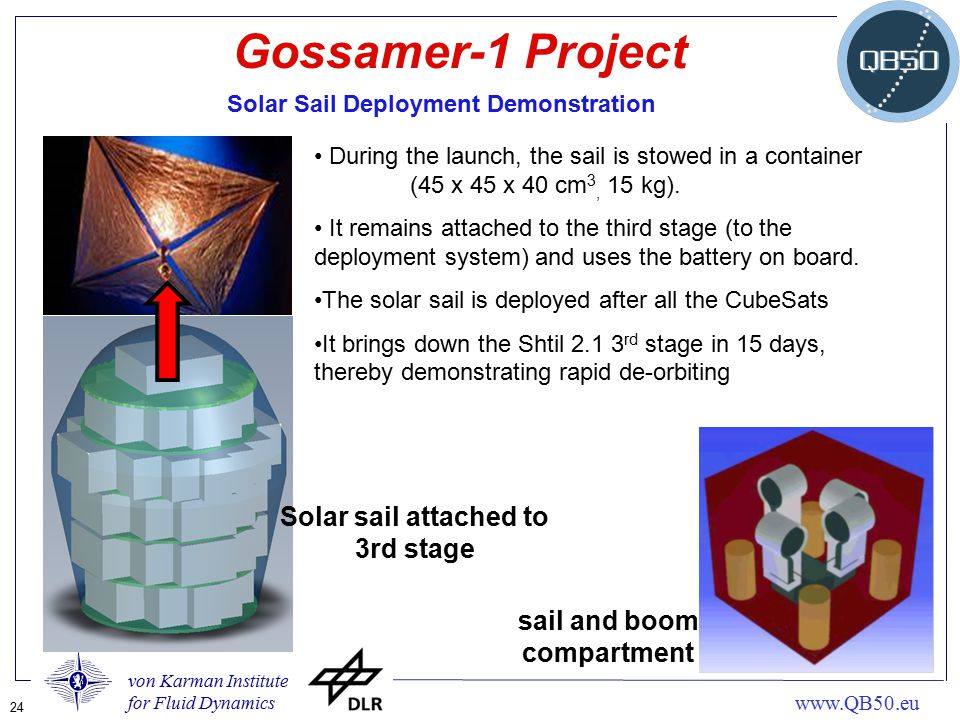 Gossamer-1 Project Solar sail attached to 3rd stage
