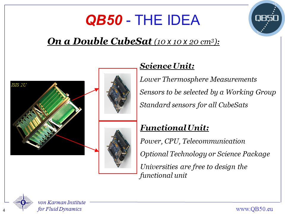 On a Double CubeSat (10 x 10 x 20 cm3):