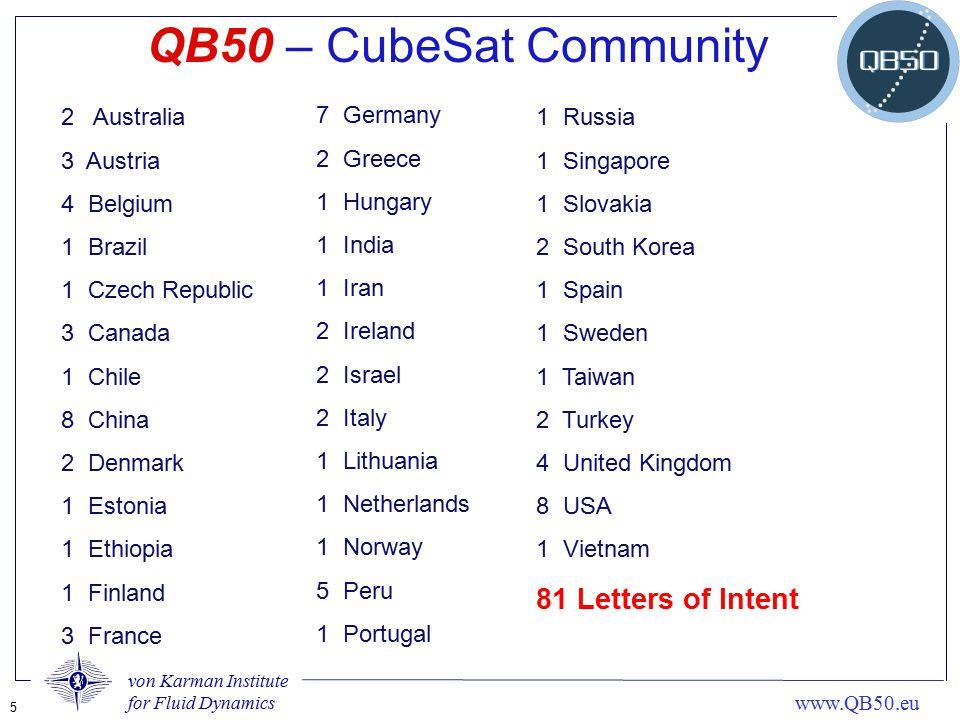 QB50 – CubeSat Community 81 Letters of Intent 2 Australia 3 Austria