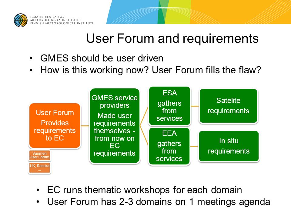 User Forum and requirements
