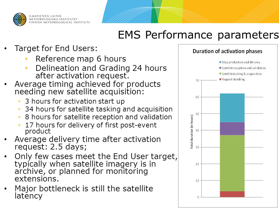 EMS Performance parameters