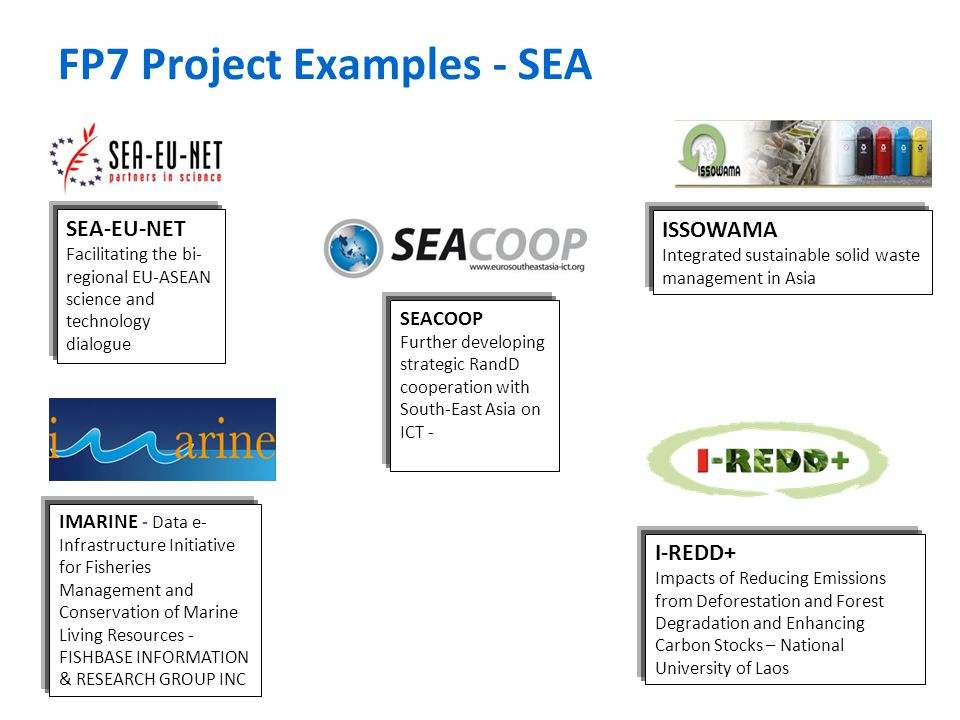FP7 Project Examples - SEA
