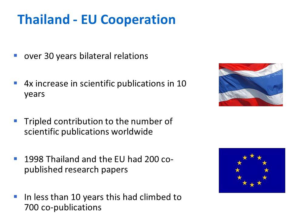 Thailand - EU Cooperation