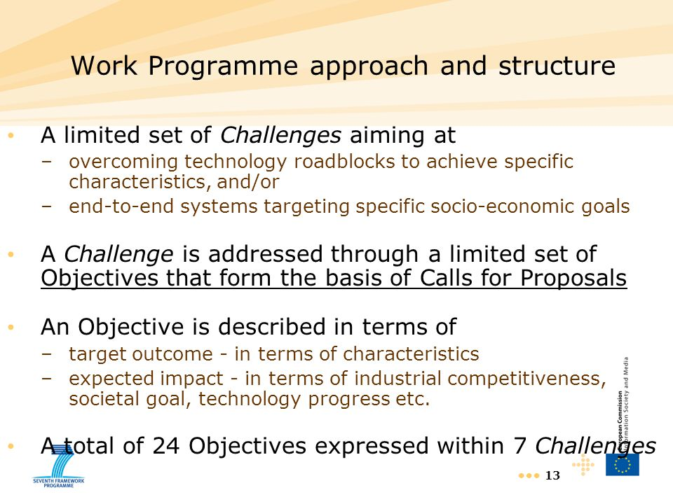 Work Programme approach and structure