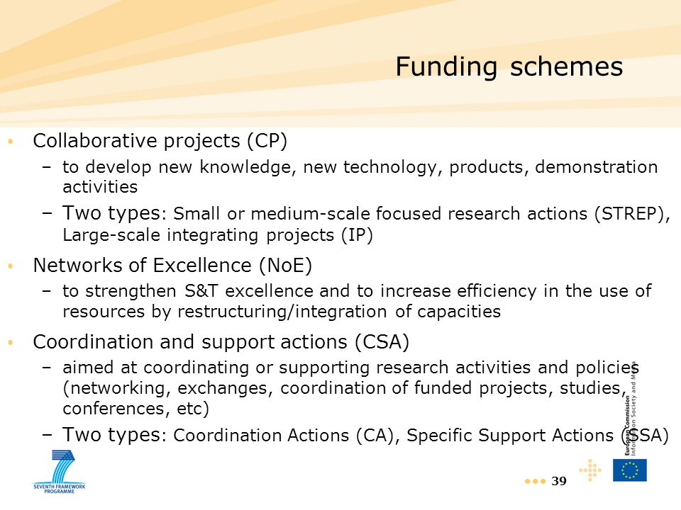 Funding schemes Collaborative projects (CP)