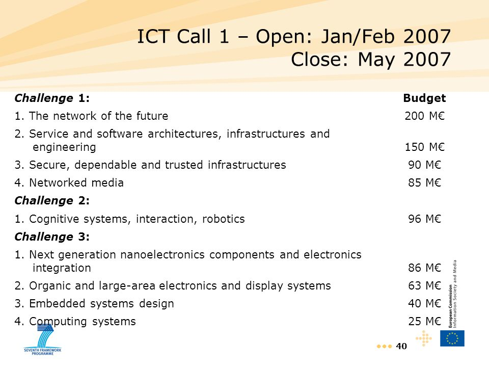 ICT Call 1 – Open: Jan/Feb 2007 Close: May 2007