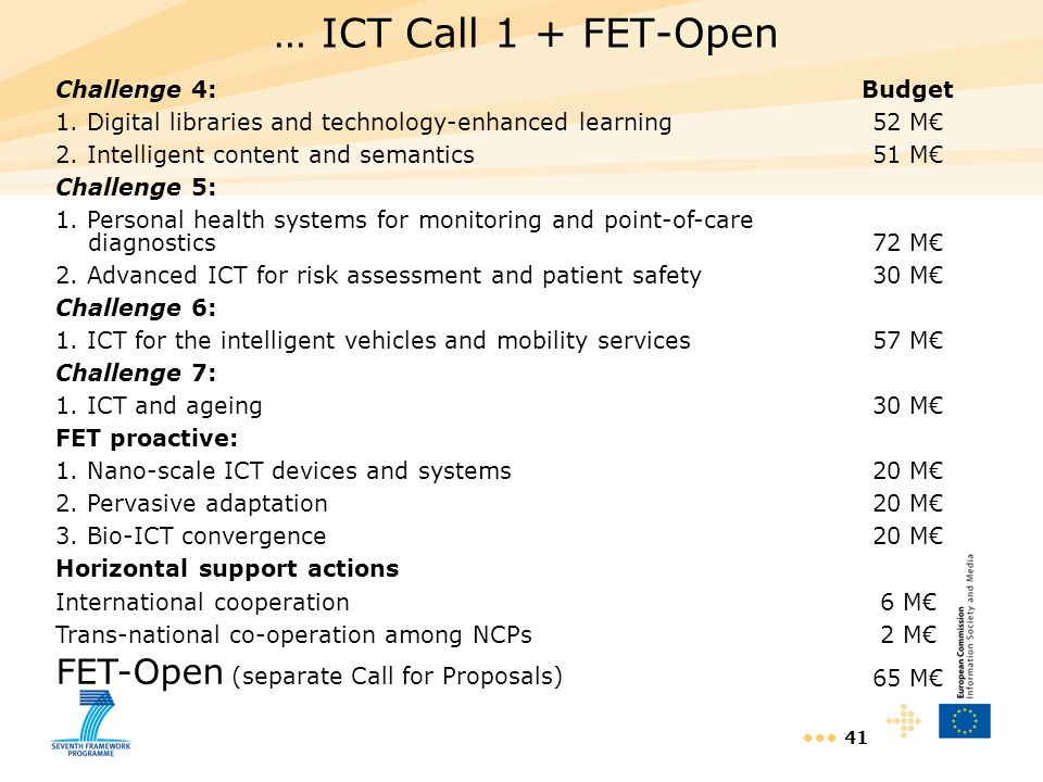 … ICT Call 1 + FET-Open FET-Open (separate Call for Proposals)