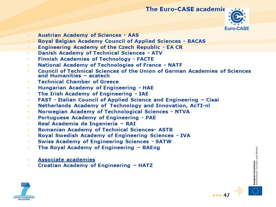 The Euro-CASE academies